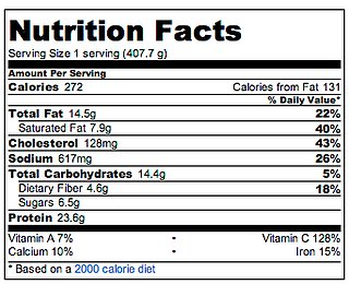 Cauliflower Pizza Nutrition Facts